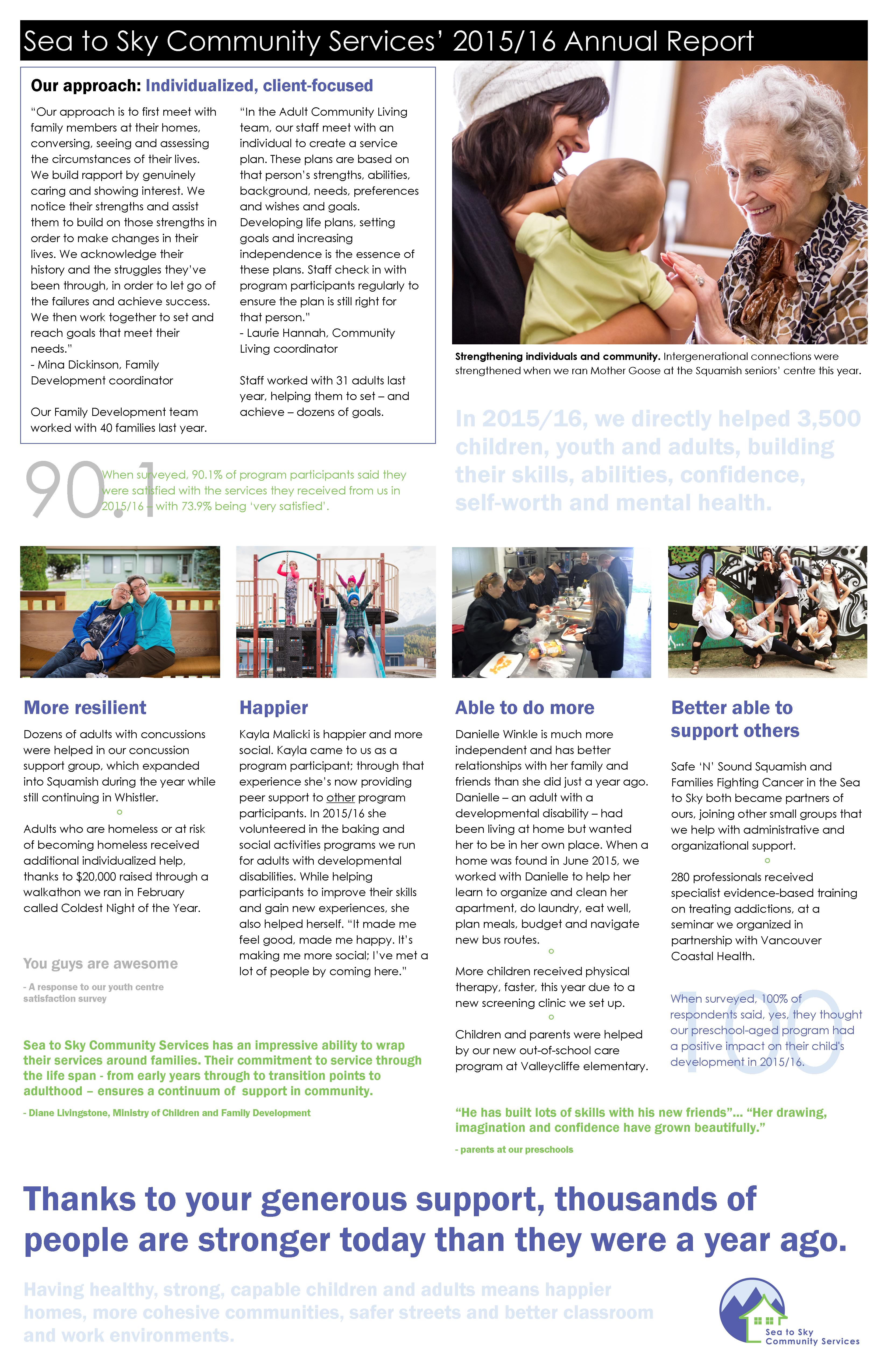 sscs annual report page 1