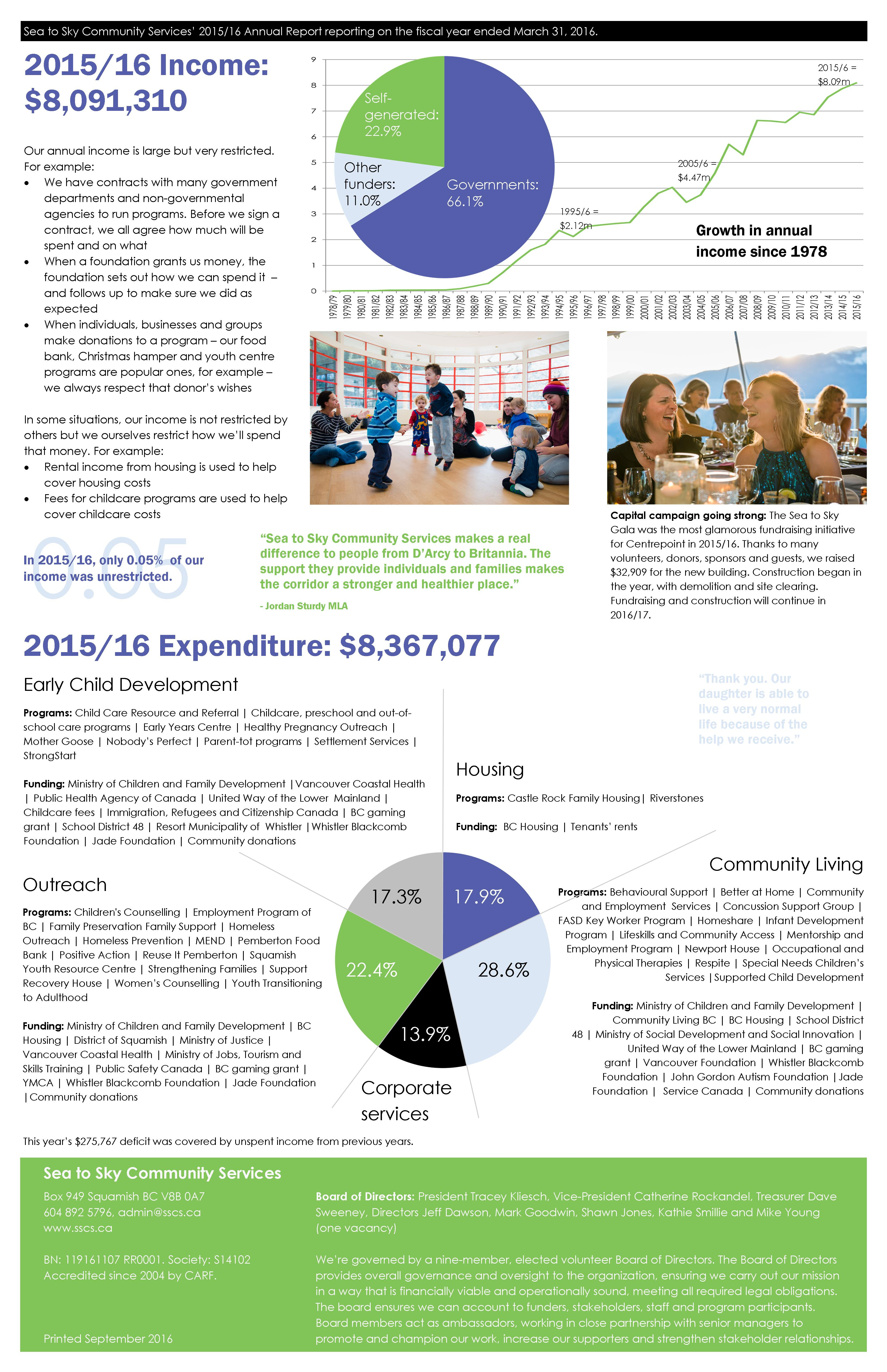 sscs annual report page 2