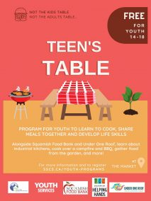 Teen's Table Poster